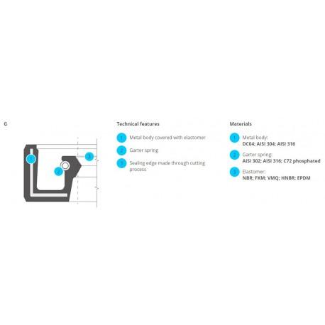 ซีลกันน้ำมัน TRELLEBORG/STEFA - 12 x 32 x 7 NBR